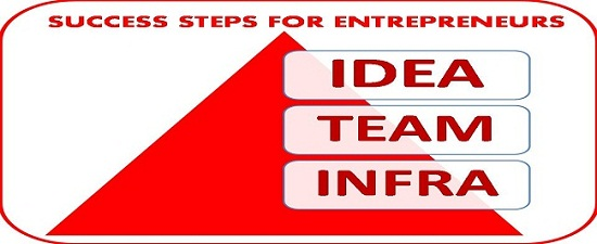 ENTREPRENEURSHIP FIRST STEPS REJIGGED