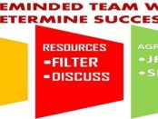 LIKEMINDED TEAM MEANS SUCCESS