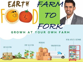 ORGANIC FOOD TO CONSUMERS GOAL OF EARTH FOOD