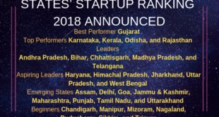 Best performer Gujarat