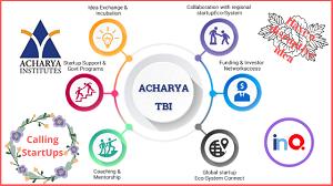01 AcharyaBIC